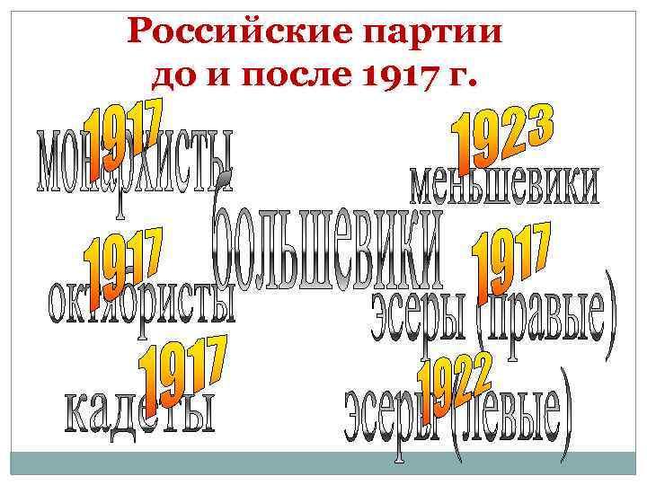 Российские партии до и после 1917 г.