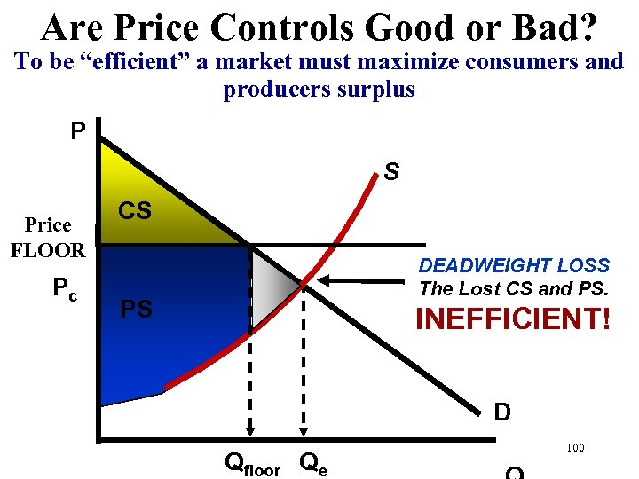 """Are Price Controls Good or Bad? To be """"efficient"""" a market must maximize consumers"""