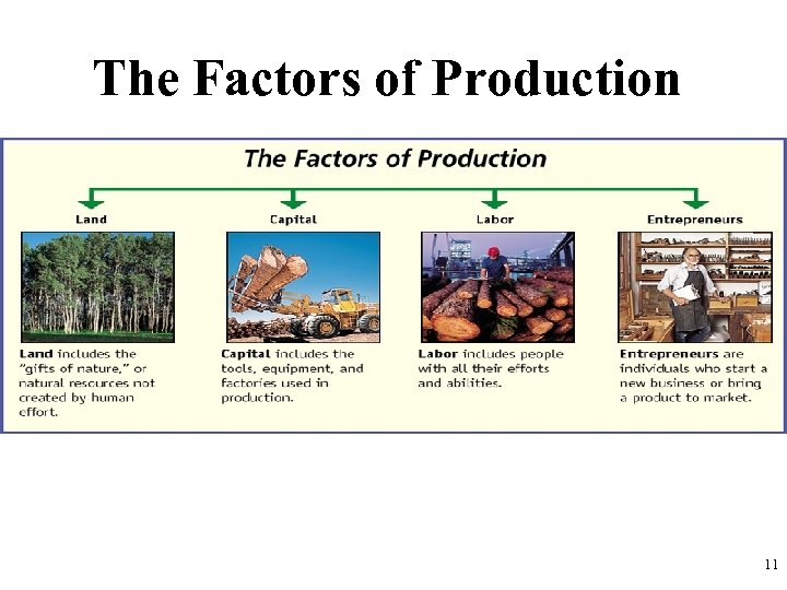 The Factors of Production 11