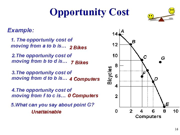Opportunity Cost Example: 1. The opportunity cost of moving from a to b is…