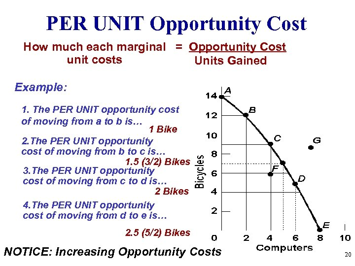 PER UNIT Opportunity Cost How much each marginal = Opportunity Cost unit costs Units