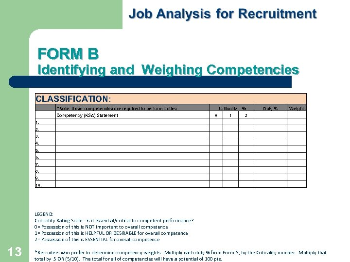 FORM B Identifying and Weighing Competencies CLASSIFICATION: *Note: these competencies are required to perform