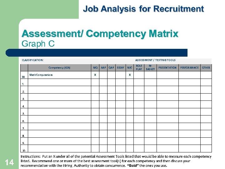 Assessment/ Competency Matrix Graph C CLASSIFICATION: MQ AAP QAP ESSAY M/C ROLE PLAY INBASKET