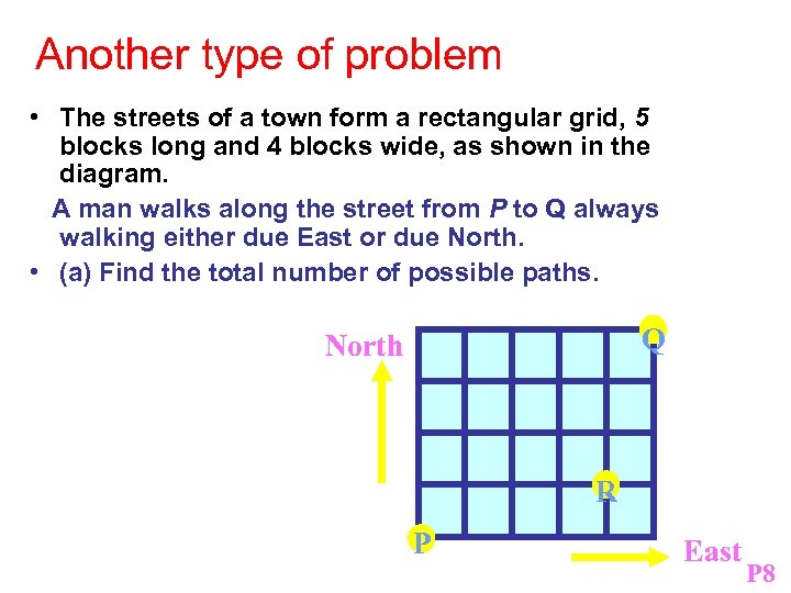 Another type of problem! • The streets of a town form a rectangular grid,