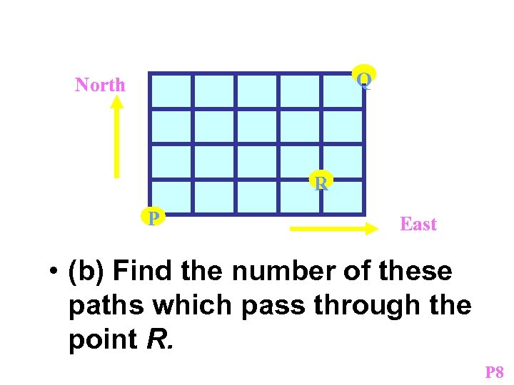 Q North R P East • (b) Find the number of these paths which