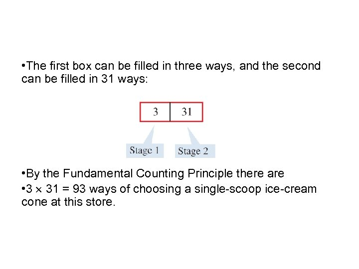 Example 1 – Solution • The first box can be filled in three ways,