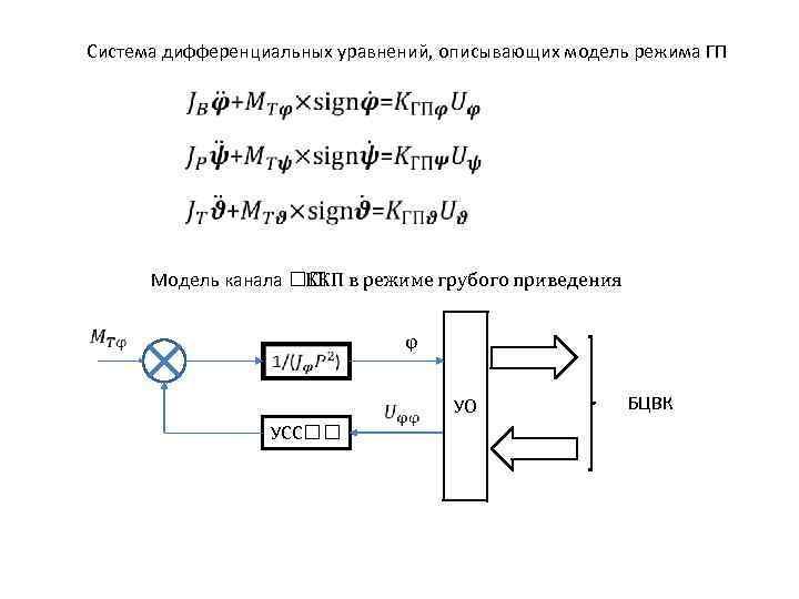 Система дифференциальных уравнений, описывающих модель режима ГП Модель канала в режиме грубого приведения ККП