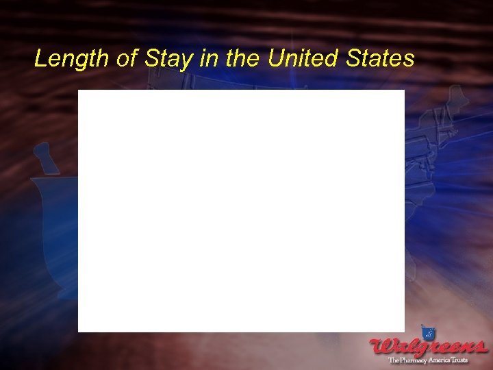 Length of Stay in the United States