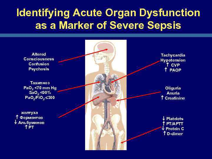 Identifying Acute Organ Dysfunction as a Marker of Severe Sepsis Altered Consciousness Confusion Psychosis