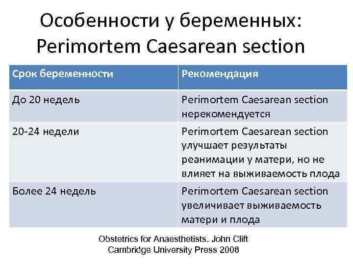 Особенности у беременных: Perimortem Caesarean section Срок беременности Рекомендация До 20 недель Perimortem Caesarean