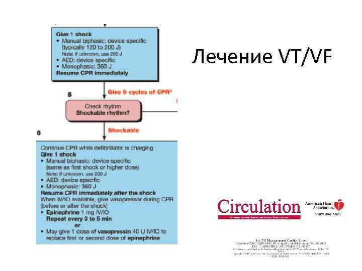 Лечение VT/VF