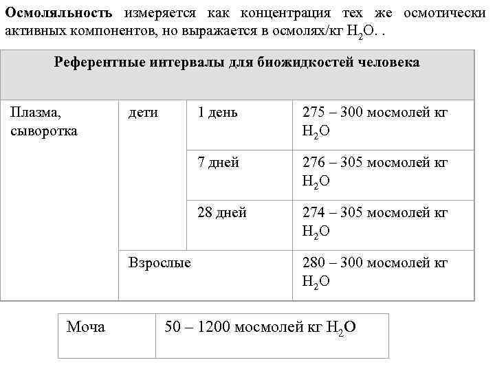 Осмоляльность измеряется как концентрация тех же осмотически активных компонентов, но выражается в осмолях/кг Н