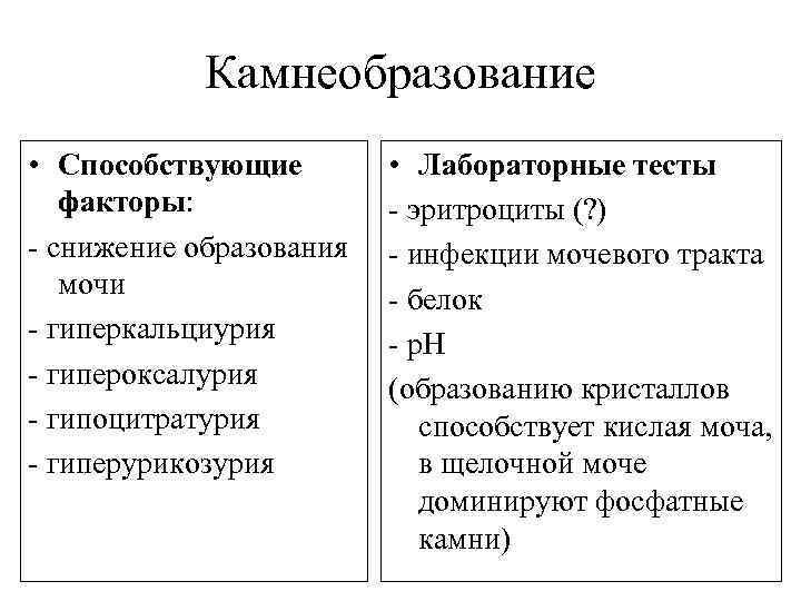 Камнеобразование • Способствующие факторы: - снижение образования мочи - гиперкальциурия - гипероксалурия - гипоцитратурия