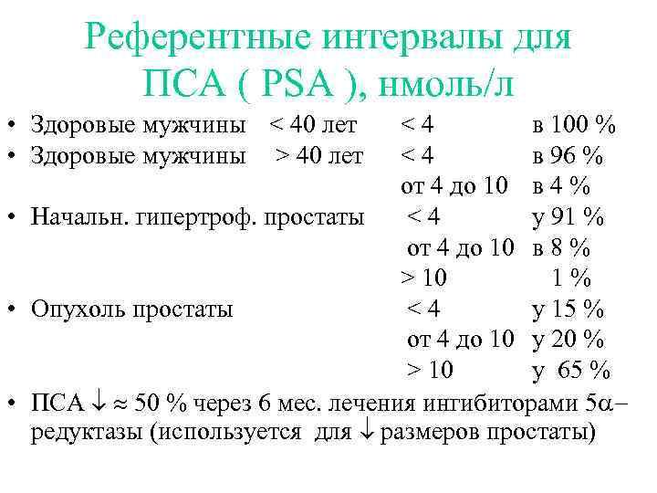 Референтные интервалы для ПСА ( PSA ), нмоль/л • Здоровые мужчины < 40 лет
