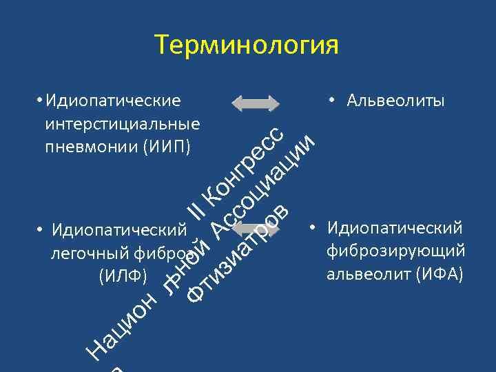 Терминология • Альвеолиты • Идиопатический легочный фиброз (ИЛФ) • Идиопатический фиброзирующий альвеолит (ИФА) Н