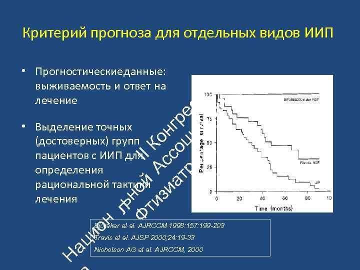 Критерий прогноза для отдельных видов ИИП ьн Ф ой II ти А К зи