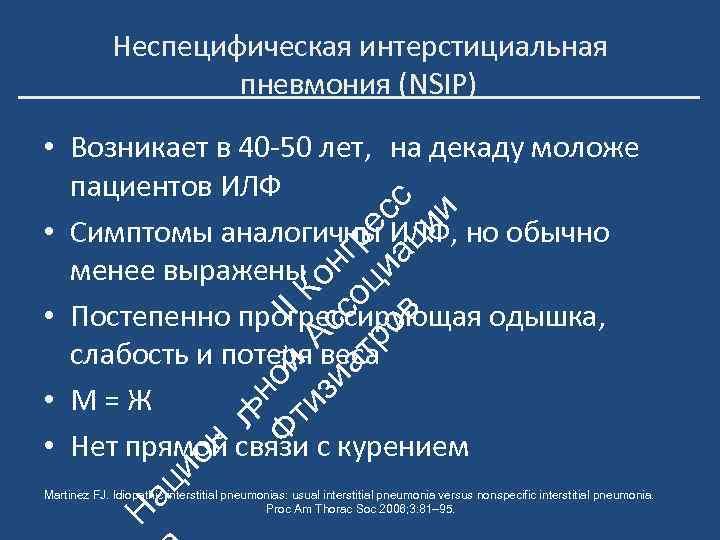 Неспецифическая интерстициальная пневмония (NSIP) ац ио н ьн Ф ой II ти А К