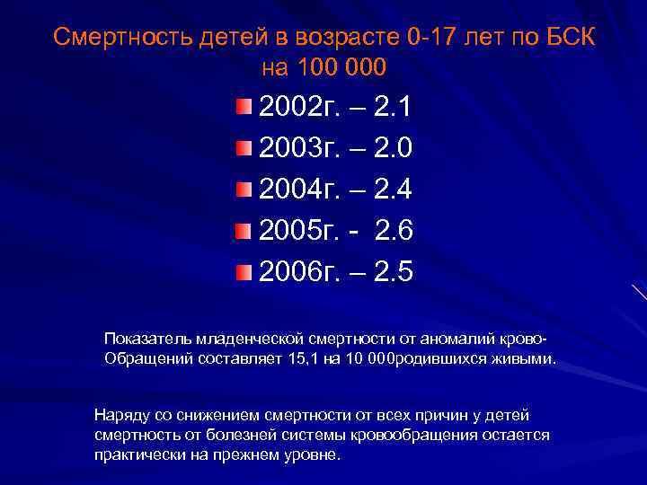 Смертность детей в возрасте 0 -17 лет по БСК на 100 000 2002 г.