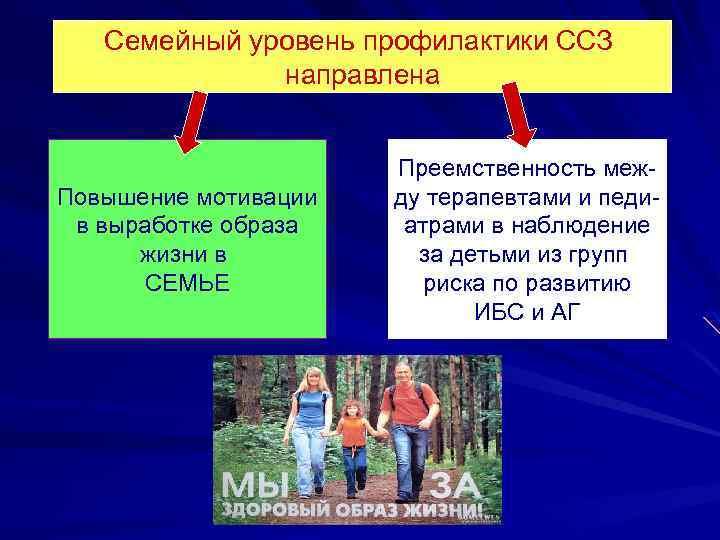 Семейный уровень профилактики ССЗ направлена Повышение мотивации в выработке образа жизни в СЕМЬЕ Преемственность