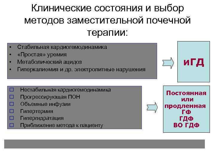 Клинические состояния и выбор методов заместительной почечной терапии: • • o o o Стабильная