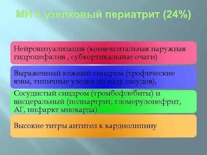 МИ и узелковый периатрит (24%) Нейровизуализация (конвекситальная наружная гидроцефалия , субкортикальные очаги) Выраженный кожный