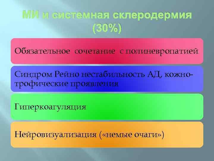 МИ и системная склеродермия (30%) Обязательное сочетание с полиневропатией Синдром Рейно нестабильность АД, кожнотрофические