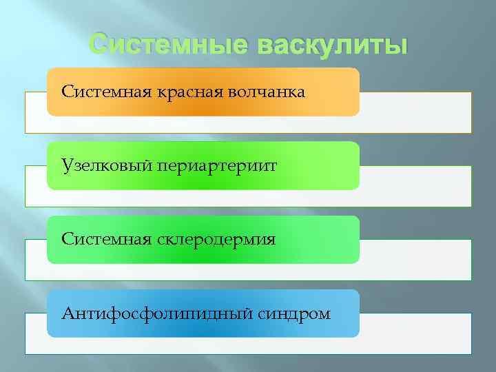 Системные васкулиты Системная красная волчанка Узелковый периартериит Системная склеродермия Антифосфолипидный синдром