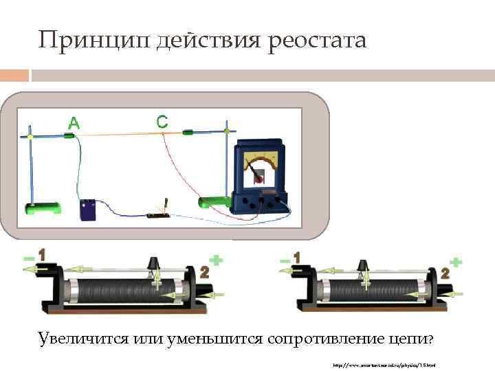 Принцип действия реостата Увеличится или уменьшится сопротивление цепи? http: //www. smartant. narod. ru/physics/15. html