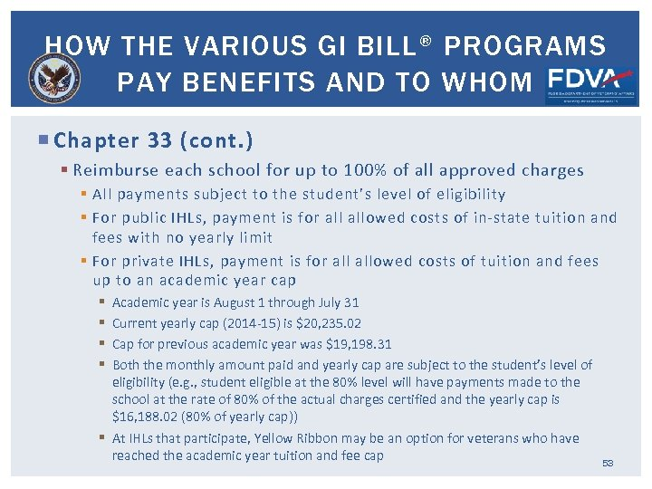 HOW THE VARIOUS GI BILL® PROGRAMS PAY BENEFITS AND TO WHOM Chapter 33 (cont.