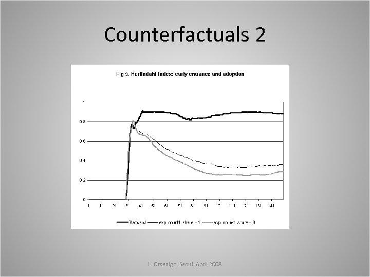 Counterfactuals 2 L. Orsenigo, Seoul, April 2008
