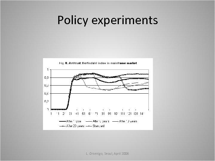 Policy experiments L. Orsenigo, Seoul, April 2008