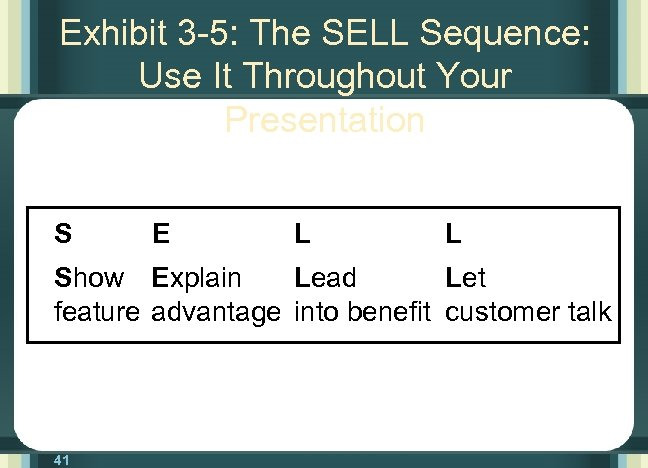 Exhibit 3 -5: The SELL Sequence: Use It Throughout Your Presentation S E L