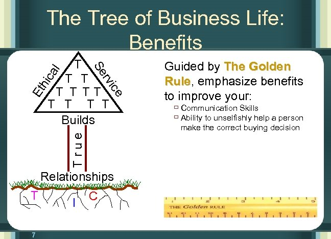 The Tree of Business Life: Benefits rv Et hic a l Se T T