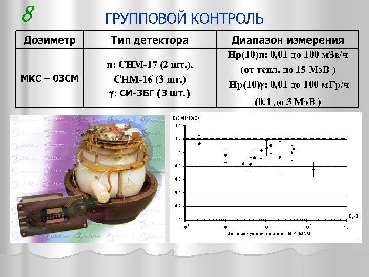 8 ГРУППОВОЙ КОНТРОЛЬ Дозиметр Тип детектора МКС – 03 СМ n: СНМ-17 (2 шт.