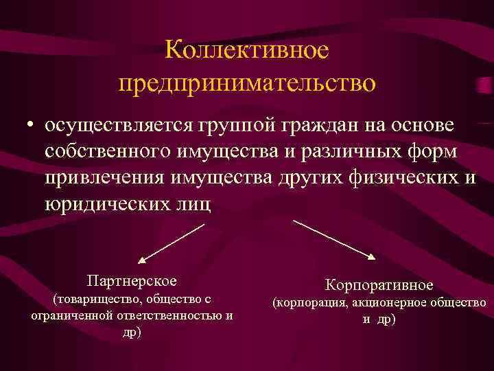 Коллективное предпринимательство • осуществляется группой граждан на основе собственного имущества и различных форм привлечения