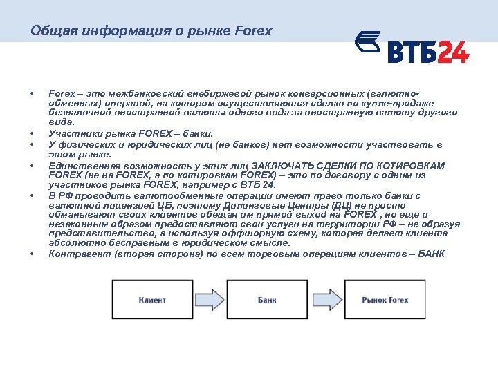 Общая информация о рынке Forex • • • Forex – это межбанковский внебиржевой рынок