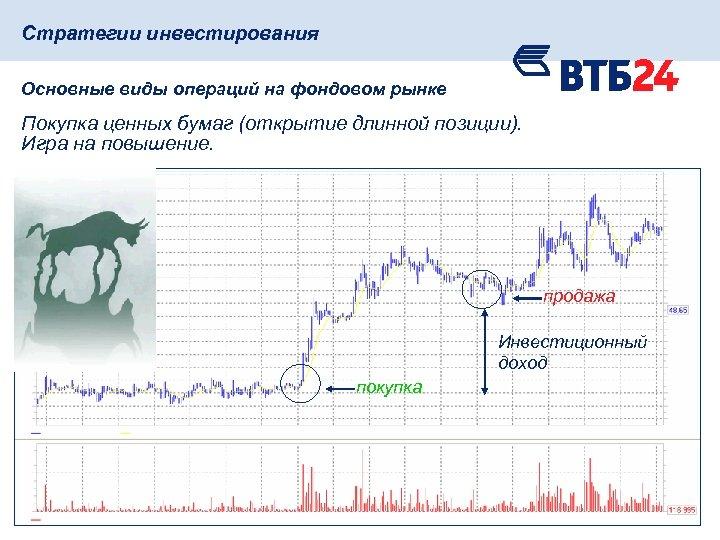 Стратегии инвестирования Основные виды операций на фондовом рынке Покупка ценных бумаг (открытие длинной позиции).
