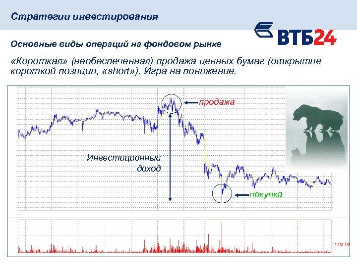 Стратегии инвестирования Основные виды операций на фондовом рынке «Короткая» (необеспеченная) продажа ценных бумаг (открытие