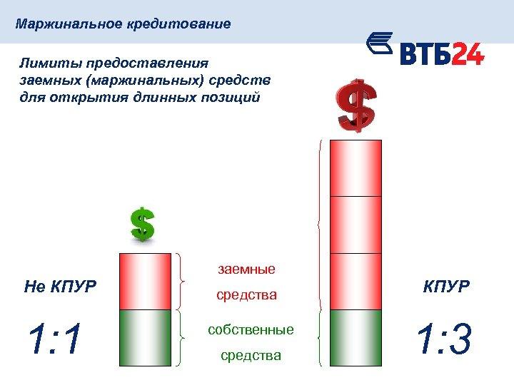 Маржинальное кредитование Лимиты предоставления заемных (маржинальных) средств для открытия длинных позиций заемные Не КПУР