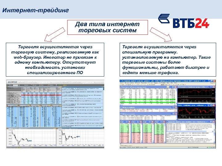 Интернет-трейдинг Два типа интернет торговых систем Торговля осуществляется через торговую систему, реализованную как web-браузер.