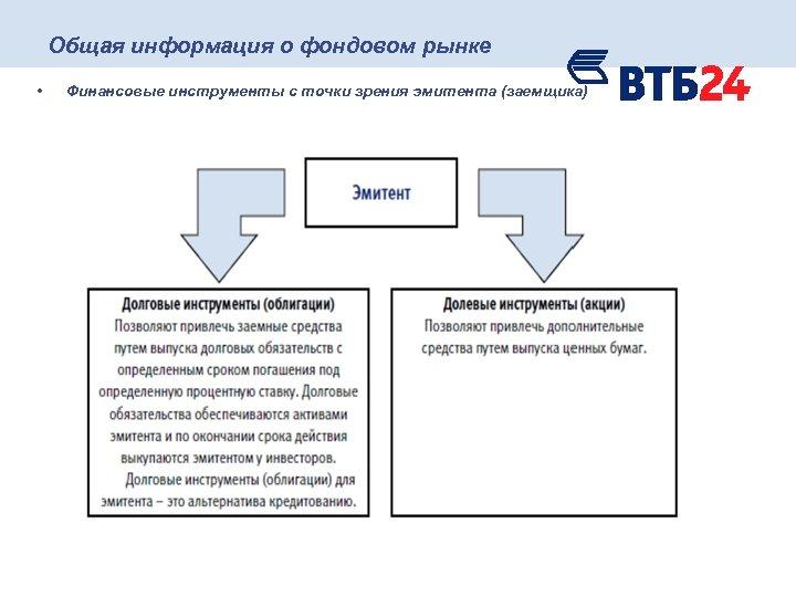 Общая информация о фондовом рынке • Финансовые инструменты с точки зрения эмитента (заемщика)