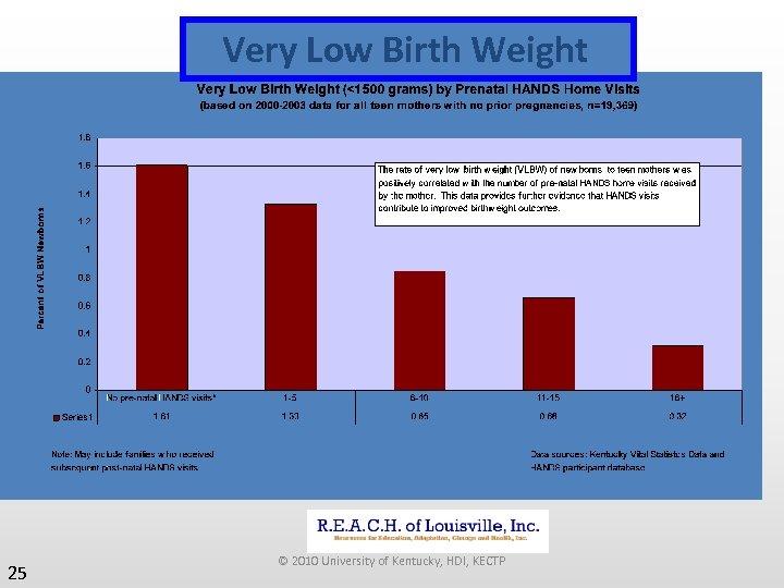 Very Low Birth Weight 25 © 2010 University of Kentucky, HDI, KECTP