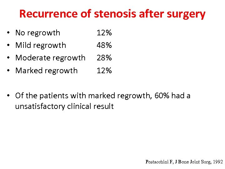 Recurrence of stenosis after surgery • • No regrowth Mild regrowth Moderate regrowth Marked