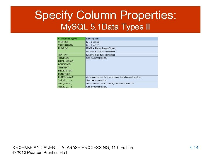 Specify Column Properties: My. SQL 5. 1 Data Types II KROENKE AND AUER -