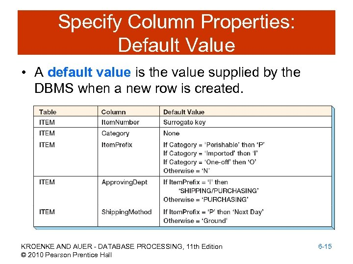 Specify Column Properties: Default Value • A default value is the value supplied by