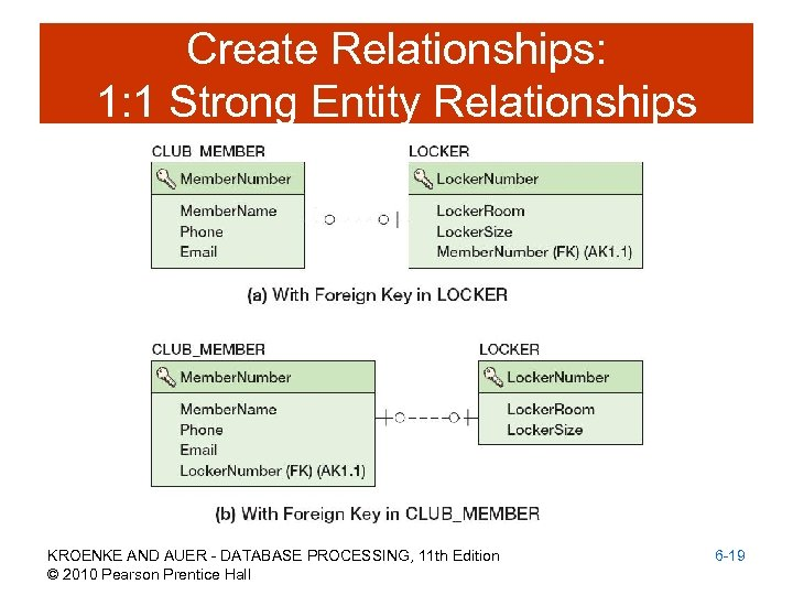 Create Relationships: 1: 1 Strong Entity Relationships KROENKE AND AUER - DATABASE PROCESSING, 11