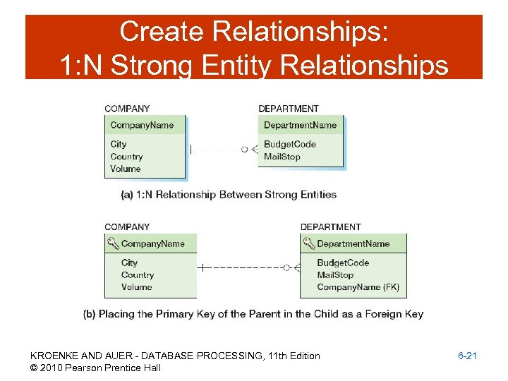Create Relationships: 1: N Strong Entity Relationships KROENKE AND AUER - DATABASE PROCESSING, 11