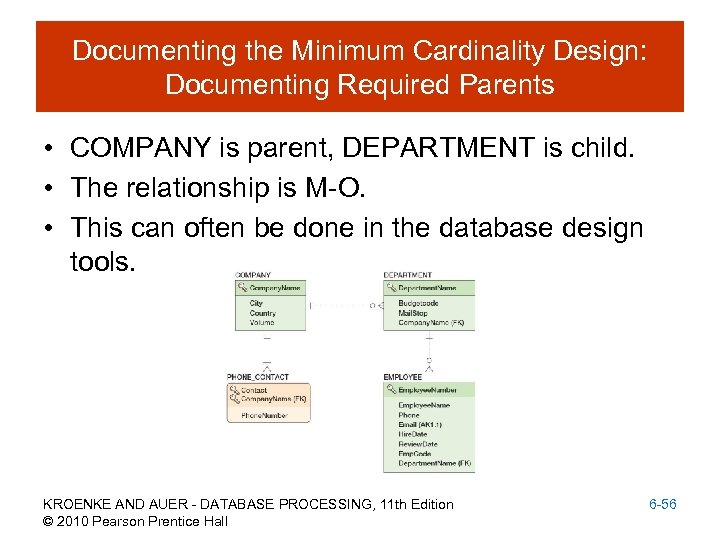Documenting the Minimum Cardinality Design: Documenting Required Parents • COMPANY is parent, DEPARTMENT is