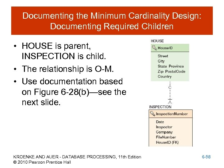 Documenting the Minimum Cardinality Design: Documenting Required Children • HOUSE is parent, INSPECTION is