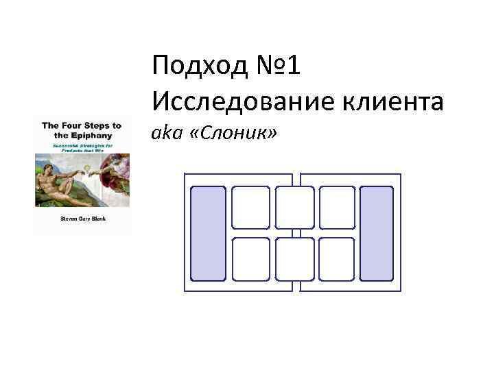 Подход № 1 Исследование клиента aka «Слоник»